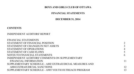 Boysand Girls Club Financial Statement2014